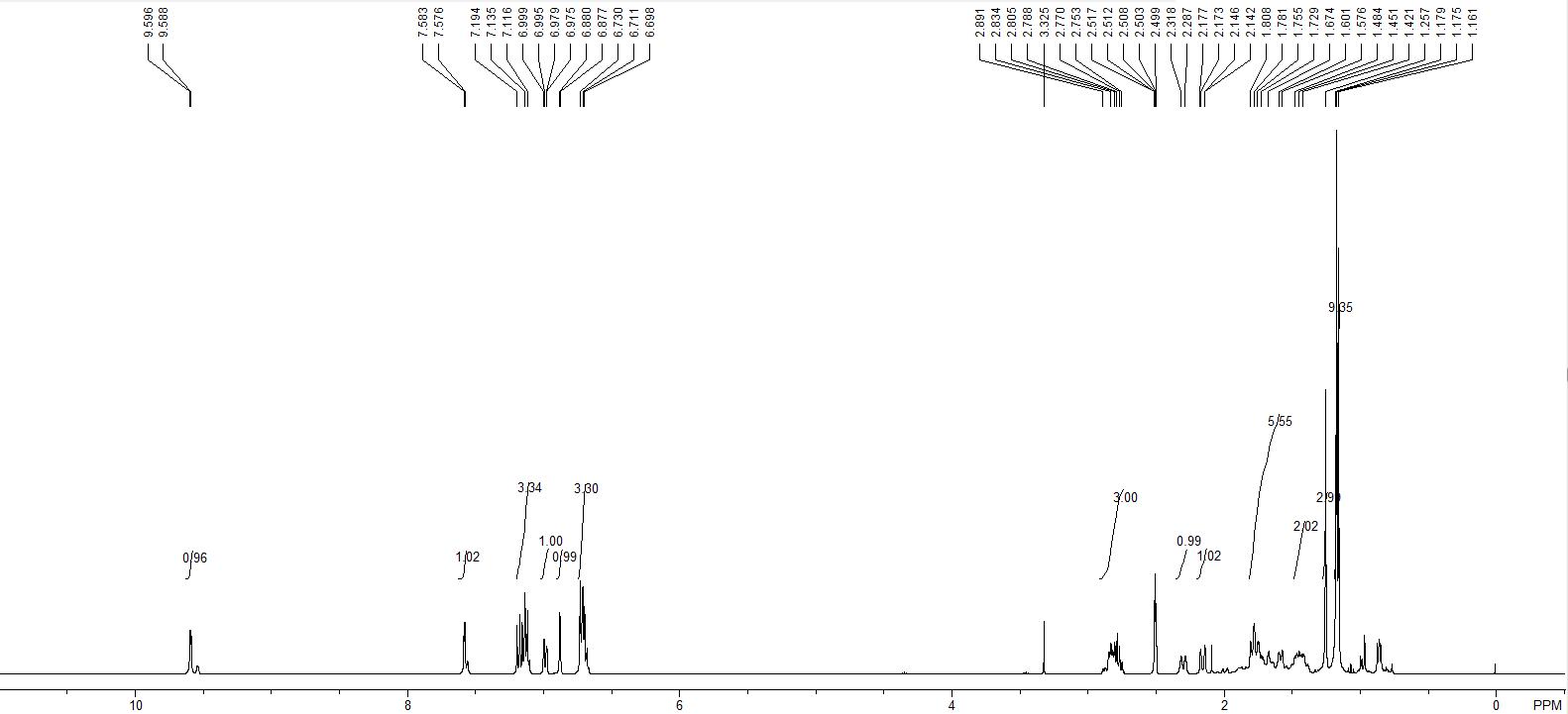NMR谱图解析