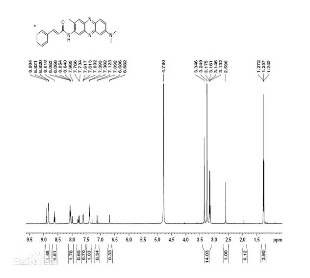 NMR数据分析