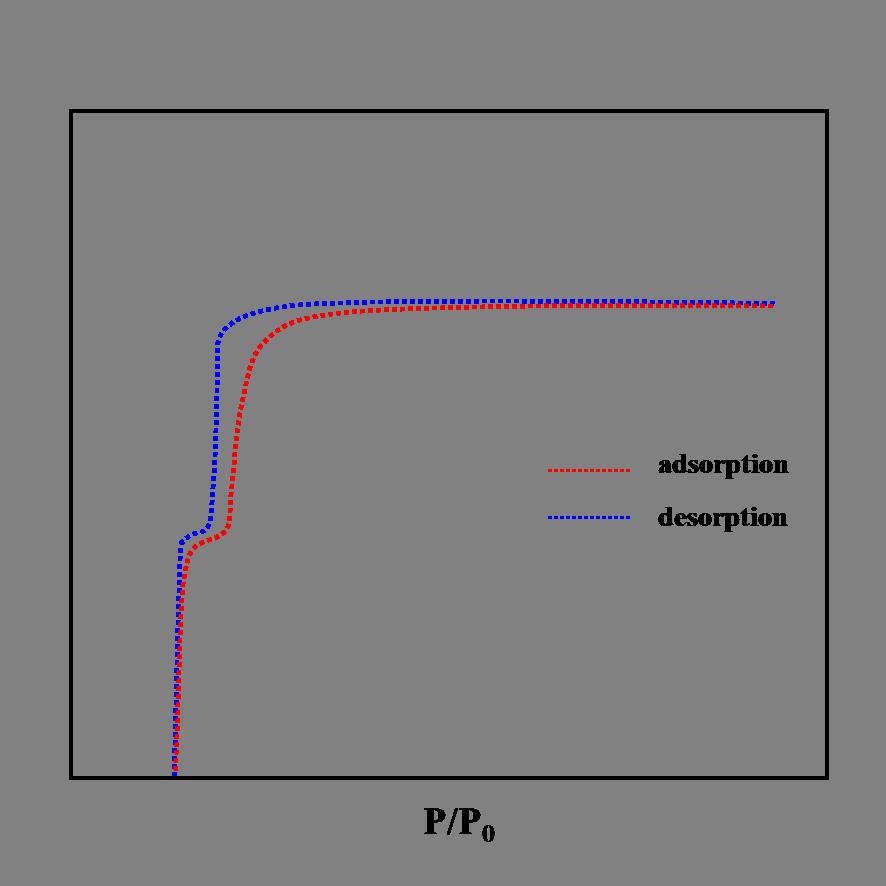 智能重量分析仪(IGA)