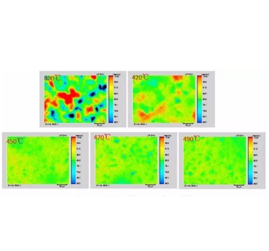 电子探针显微分析(EPMA)