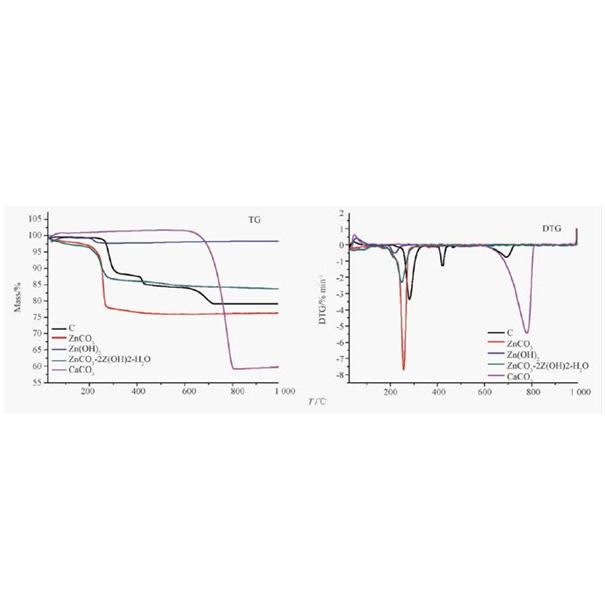 热重质谱联用仪(TG-MS)