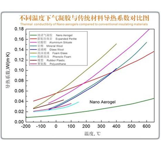 Hot Disk热常数分析仪