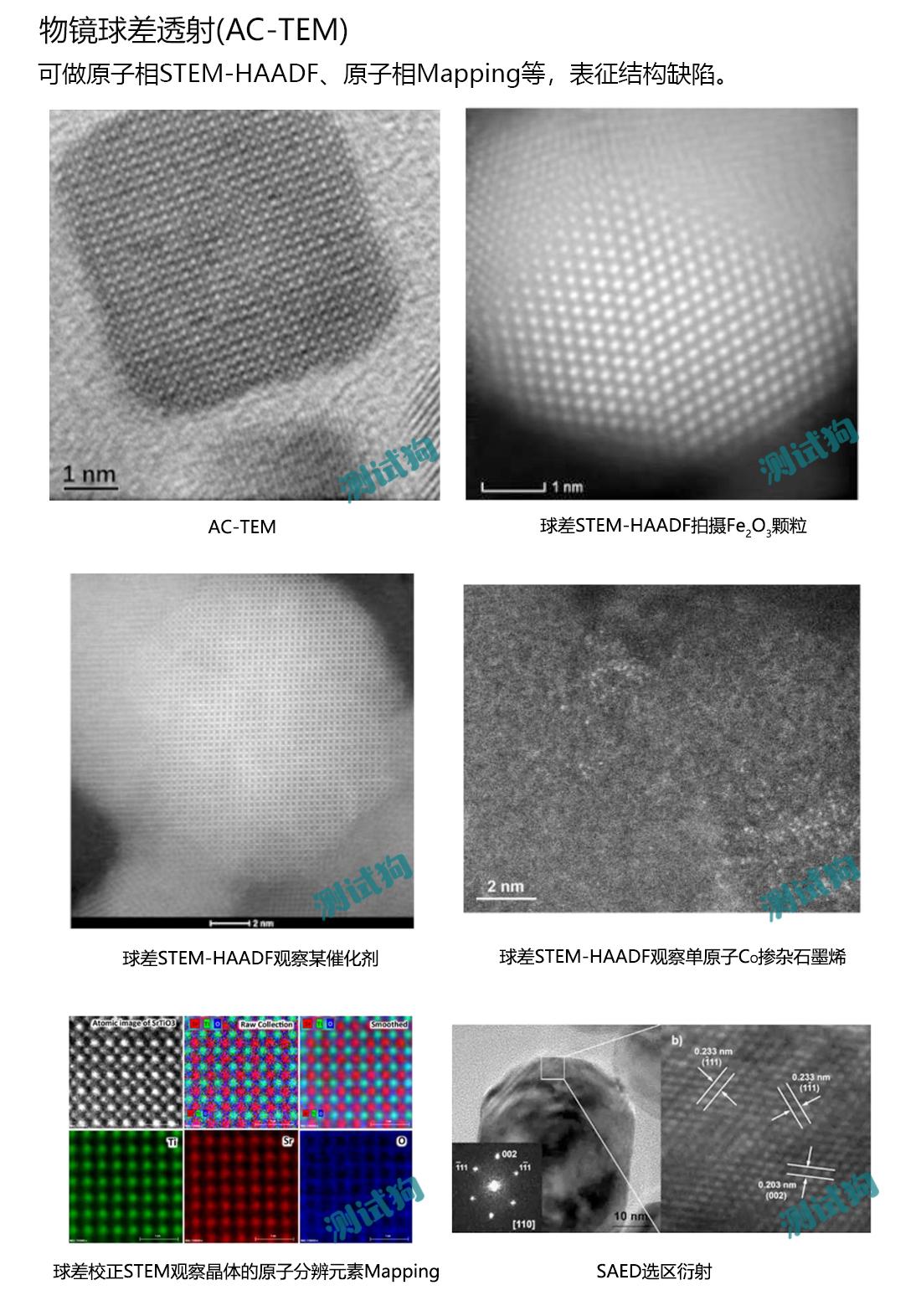 测试案例-20190507-物镜球差透射-logo.jpg