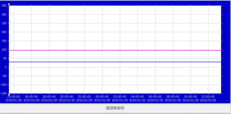 温湿度曲线.png