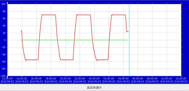 温湿度循环.png