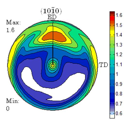 极图/宏观织构测试(XRD)