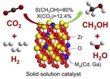 ACS Catalysis:高性能的MaZrOx(Ma=Cd,Ga)固溶催化剂用于CO2加氢制甲醇