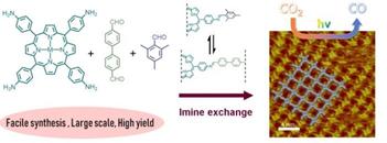 JACS:超薄亚胺连接二维COFs纳米片光催化CO2还原的一种可扩展通用合成方法